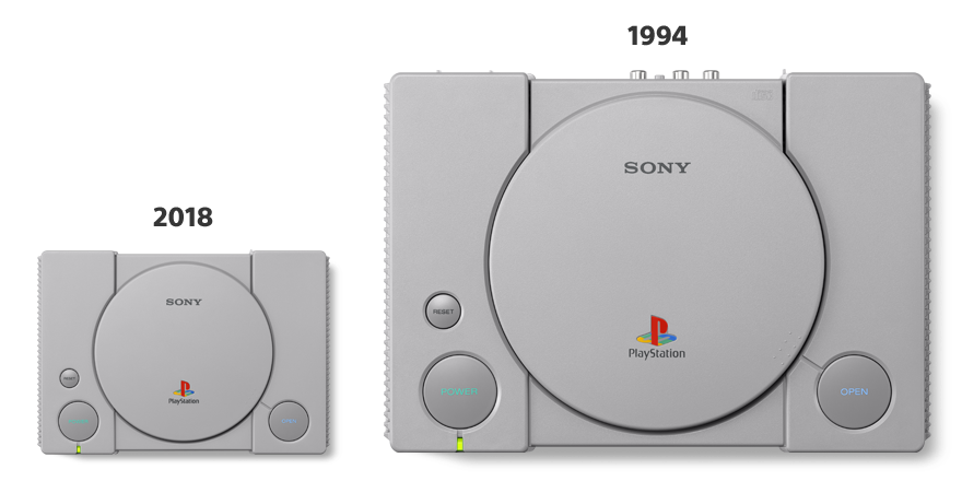 PS classic new vs old